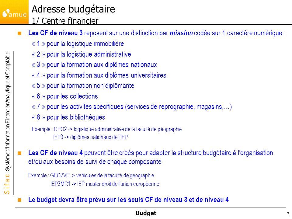 Adresse budgétaire 1/ Centre financier