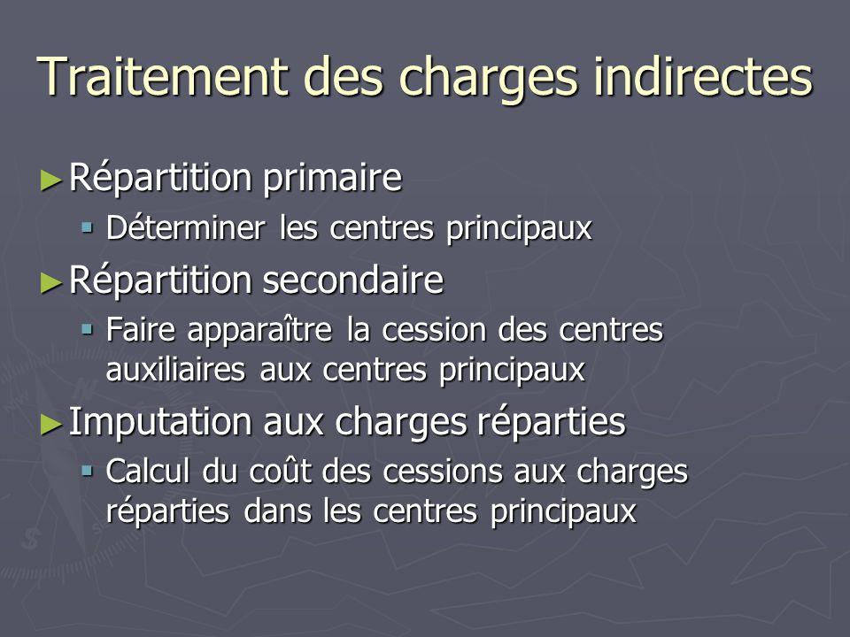 Traitement des charges indirectes