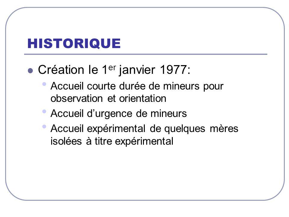 HISTORIQUE Création le 1er janvier 1977: