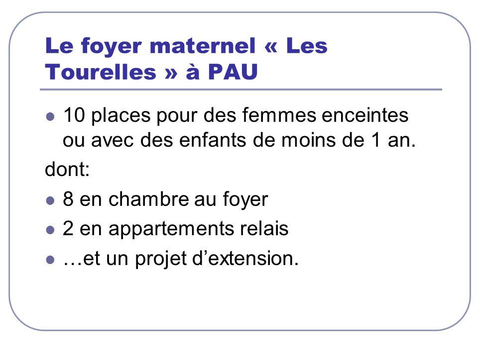 Le foyer maternel « Les Tourelles » à PAU