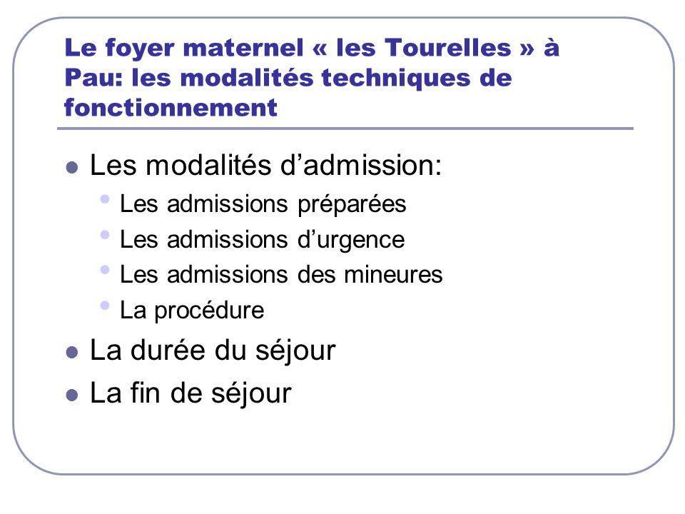 Les modalités d'admission: