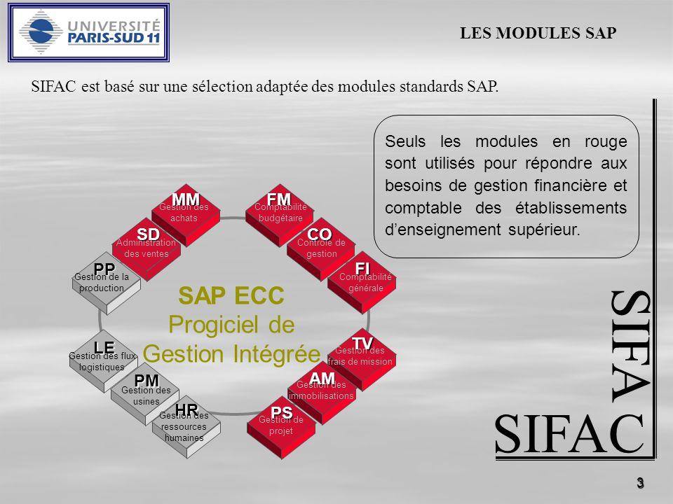 SIFA SIFAC SAP ECC Progiciel de Gestion Intégrée LES MODULES SAP