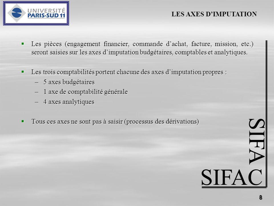 SIFA SIFAC LES AXES D'IMPUTATION