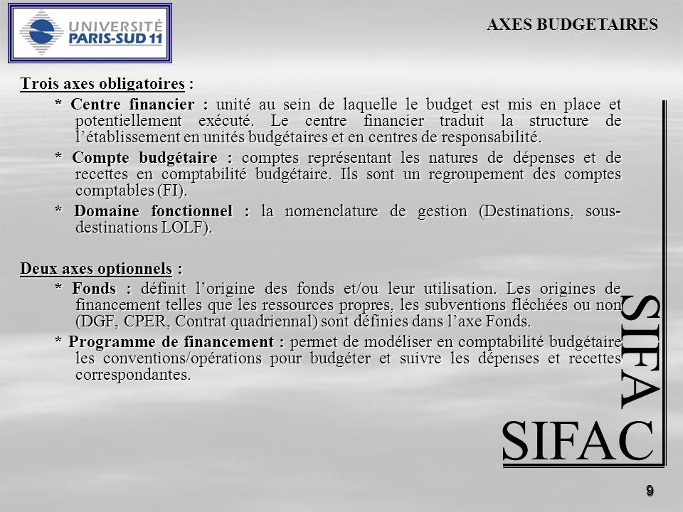 SIFA SIFAC AXES BUDGETAIRES Trois axes obligatoires :