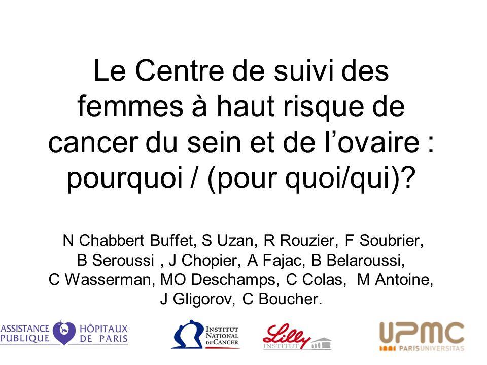 Le Centre de suivi des femmes à haut risque de cancer du sein et de l'ovaire : pourquoi / (pour quoi/qui).
