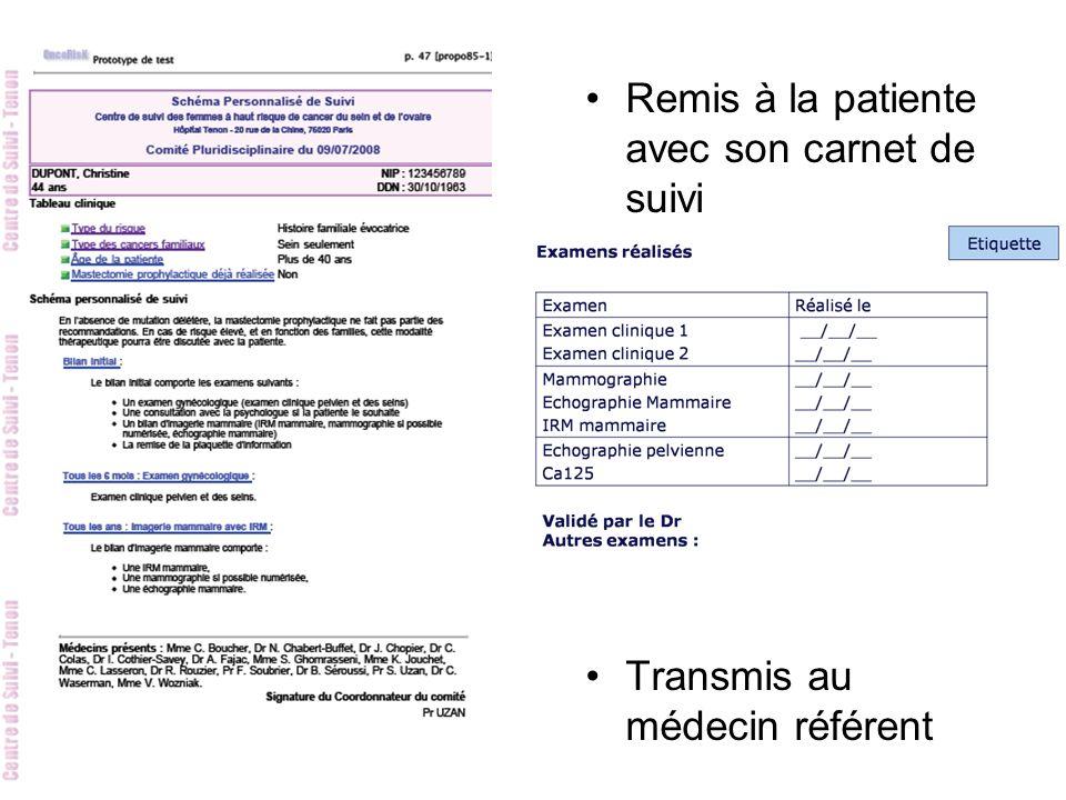 Remis à la patiente avec son carnet de suivi