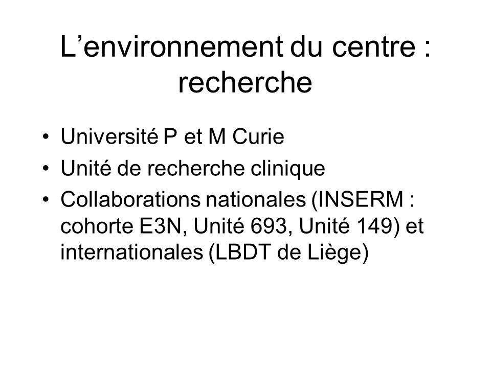L'environnement du centre : recherche