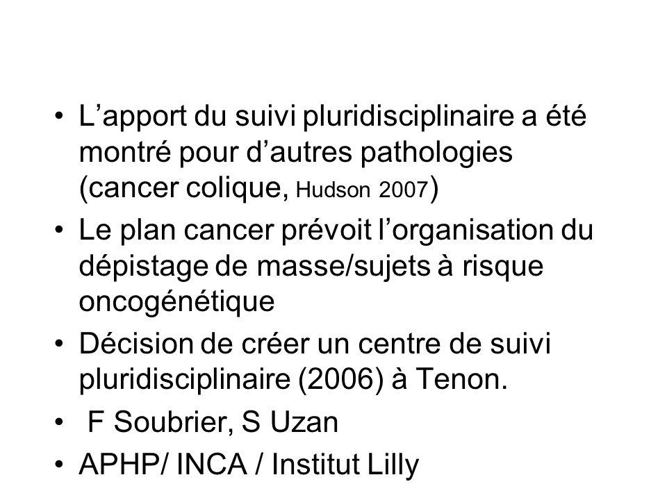 L'apport du suivi pluridisciplinaire a été montré pour d'autres pathologies (cancer colique, Hudson 2007)