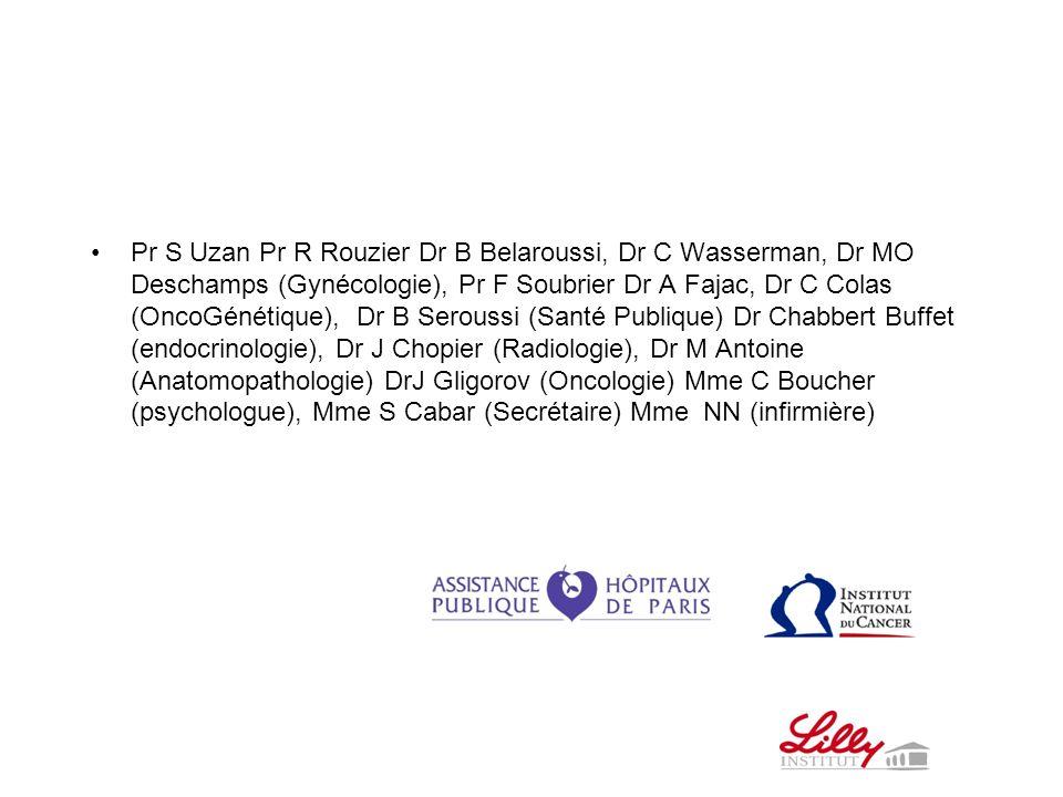Pr S Uzan Pr R Rouzier Dr B Belaroussi, Dr C Wasserman, Dr MO Deschamps (Gynécologie), Pr F Soubrier Dr A Fajac, Dr C Colas (OncoGénétique), Dr B Seroussi (Santé Publique) Dr Chabbert Buffet (endocrinologie), Dr J Chopier (Radiologie), Dr M Antoine (Anatomopathologie) DrJ Gligorov (Oncologie) Mme C Boucher (psychologue), Mme S Cabar (Secrétaire) Mme NN (infirmière)