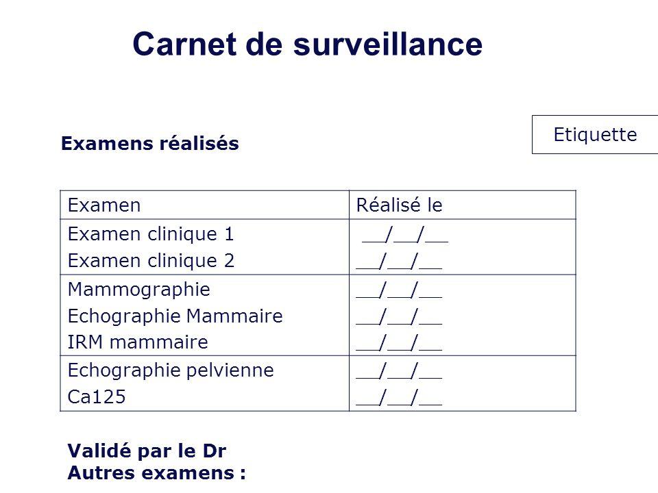 Carnet de surveillance