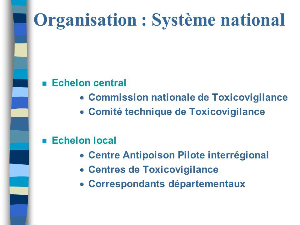Organisation : Système national