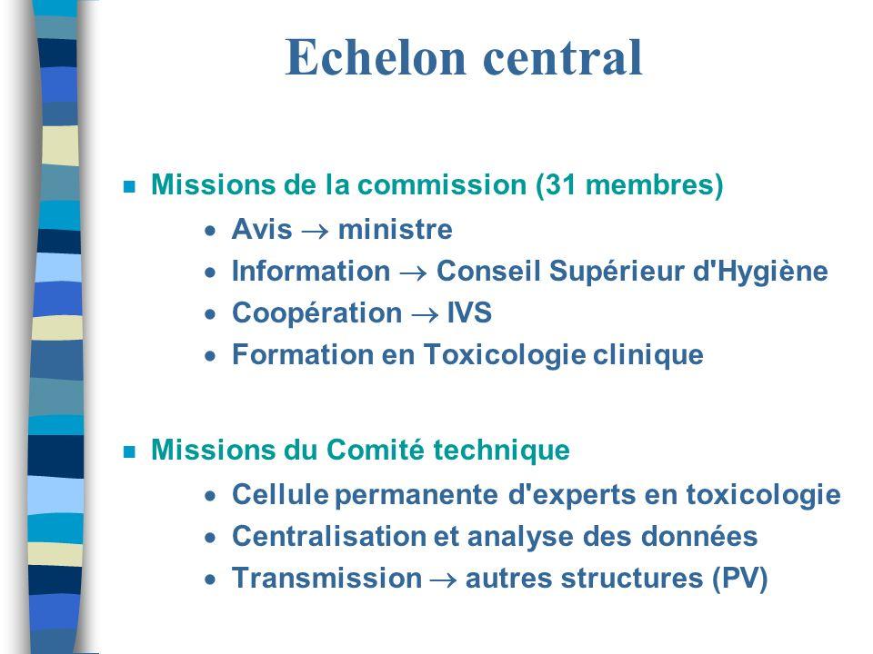 Echelon central Missions de la commission (31 membres) Avis  ministre