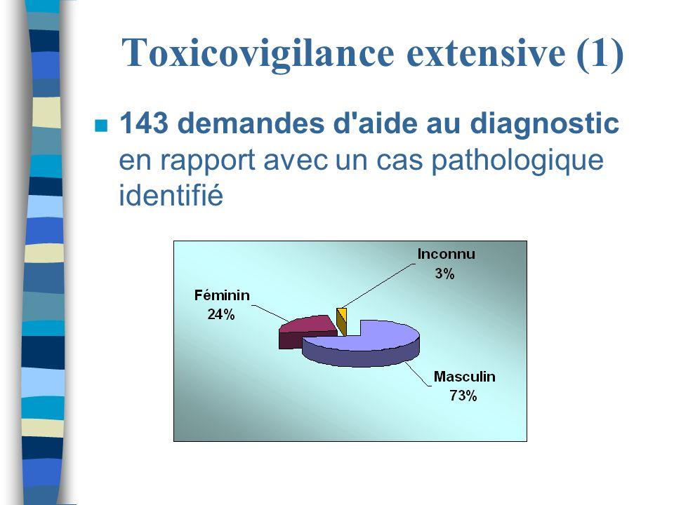 Toxicovigilance extensive (1)