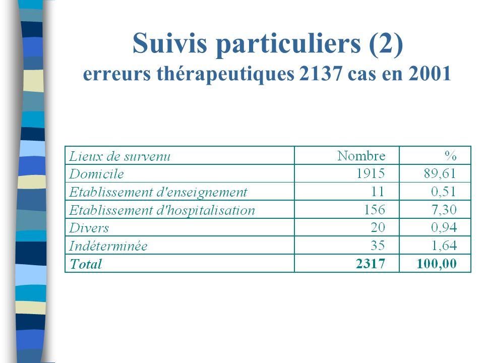 Suivis particuliers (2) erreurs thérapeutiques 2137 cas en 2001