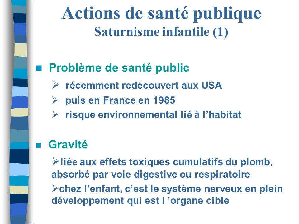 Actions de santé publique Saturnisme infantile (1)