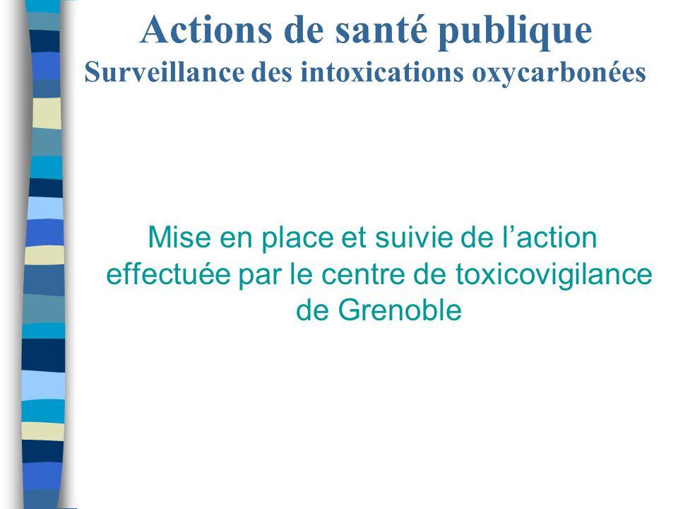 Actions de santé publique Surveillance des intoxications oxycarbonées