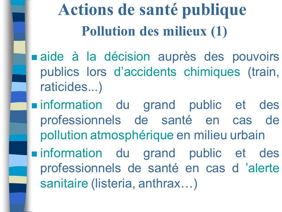 Actions de santé publique Pollution des milieux (1)