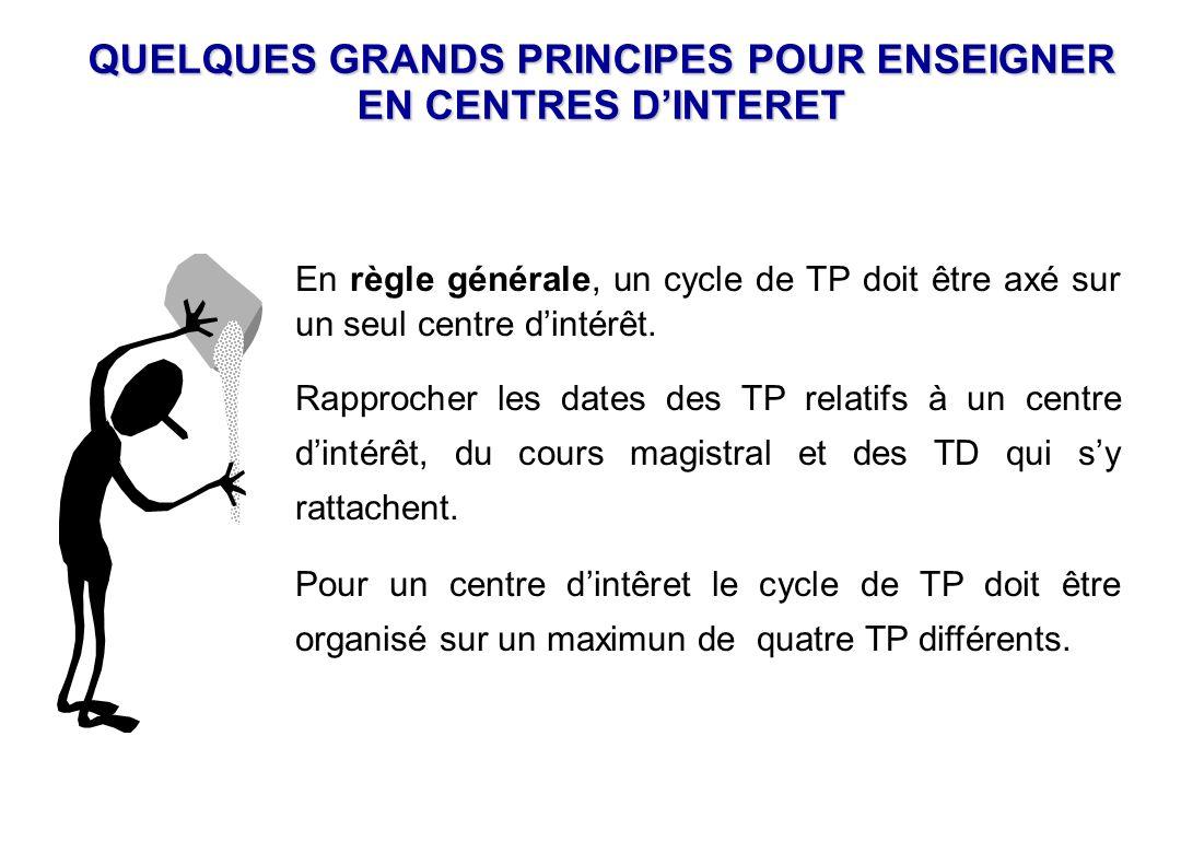 QUELQUES GRANDS PRINCIPES POUR ENSEIGNER EN CENTRES D'INTERET