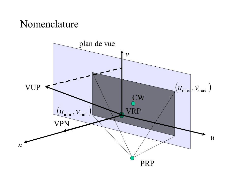 Nomenclature plan de vue VRP VPN n v CW PRP VUP u