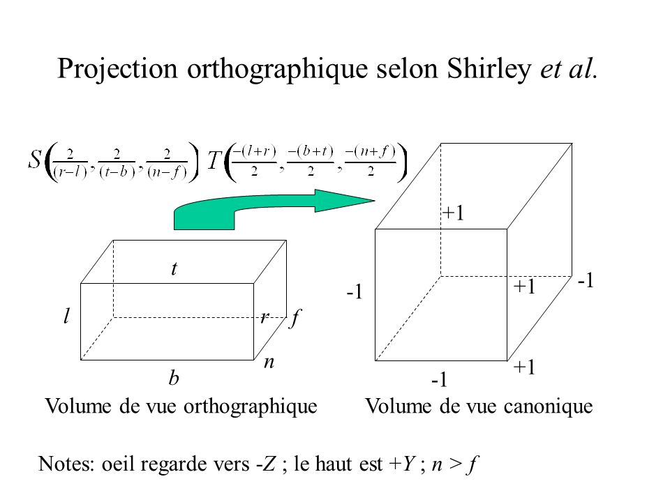 Projection orthographique selon Shirley et al.