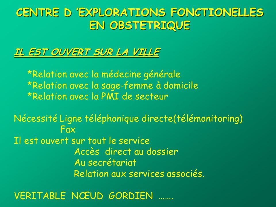 CENTRE D 'EXPLORATIONS FONCTIONELLES