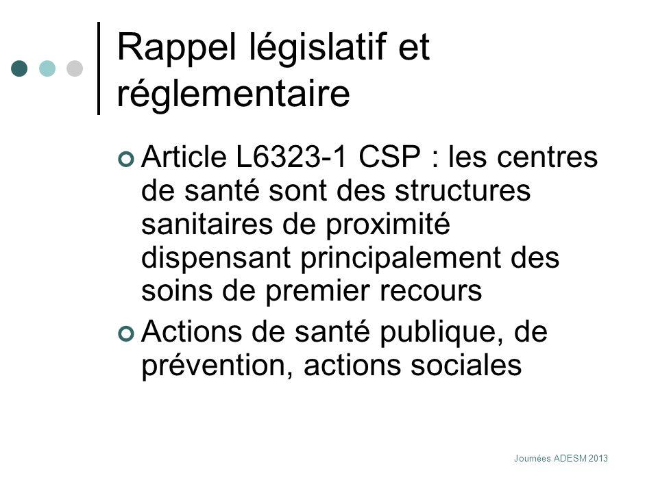 Rappel législatif et réglementaire
