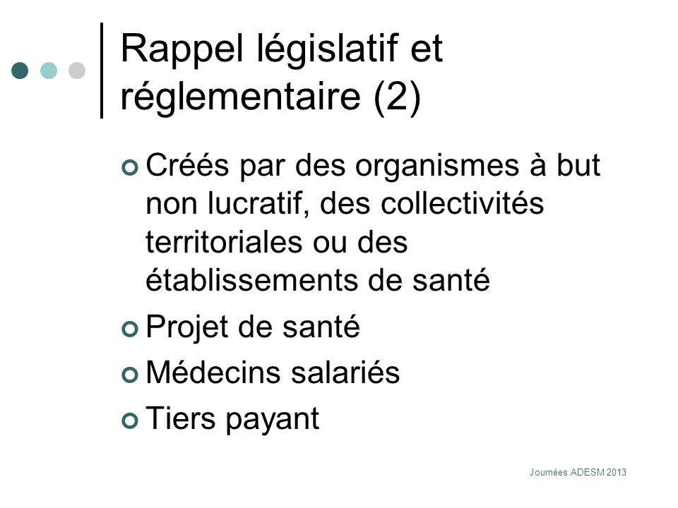 Rappel législatif et réglementaire (2)
