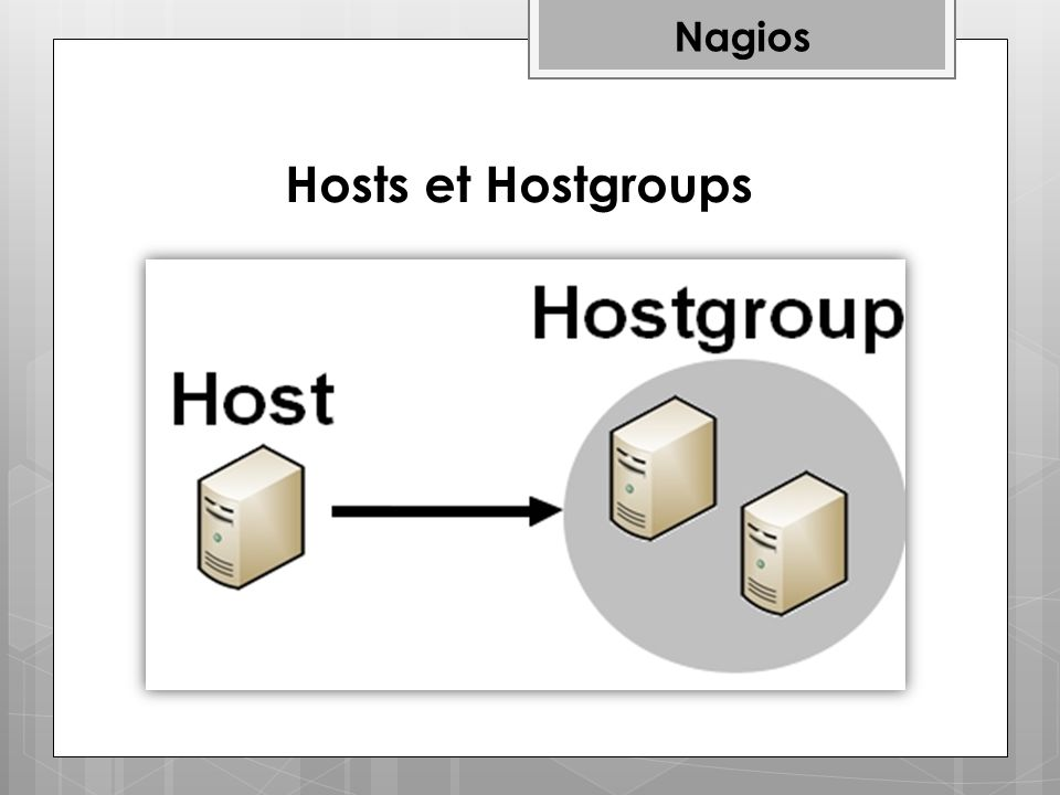 Hosts et Hostgroups Nagios Un host machine adresse IP hostname