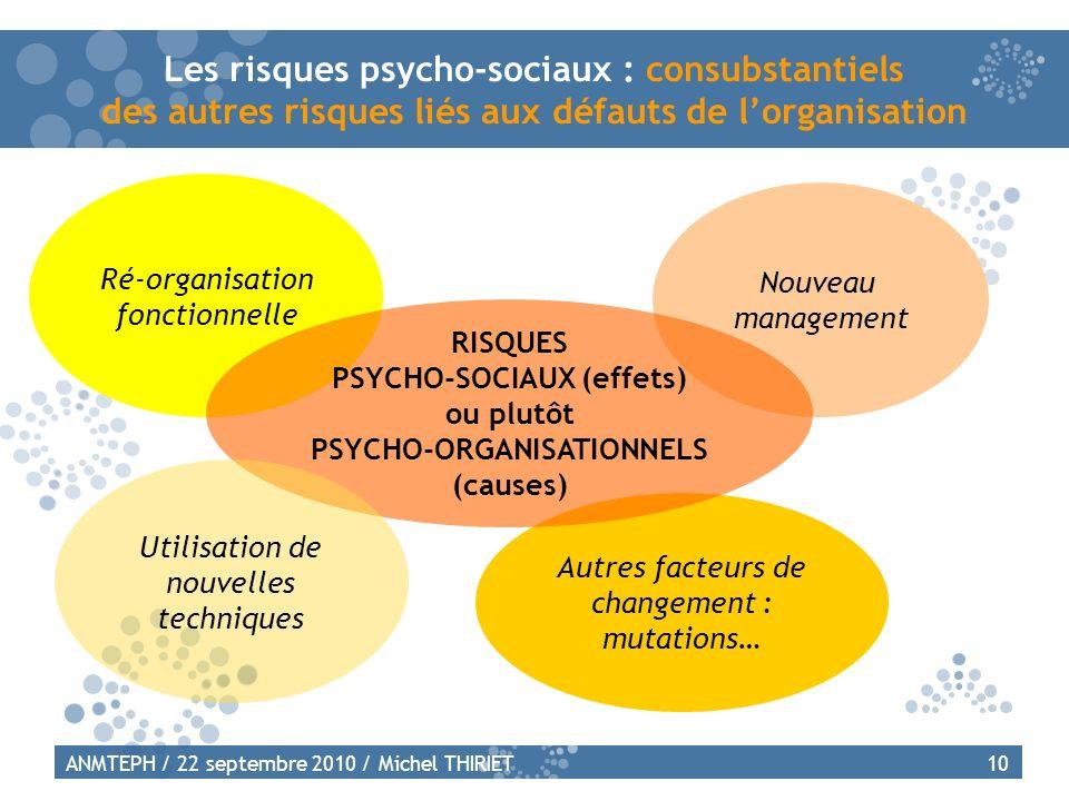PSYCHO-SOCIAUX (effets) PSYCHO-ORGANISATIONNELS (causes)