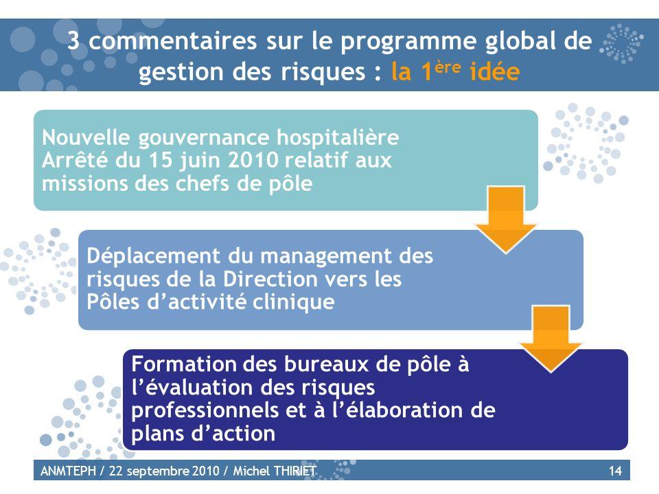 3 commentaires sur le programme global de gestion des risques : la 1ère idée