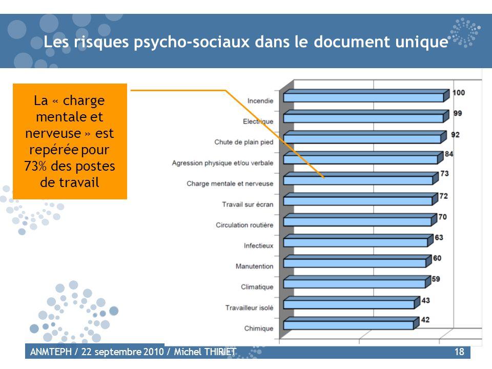 Les risques psycho-sociaux dans le document unique