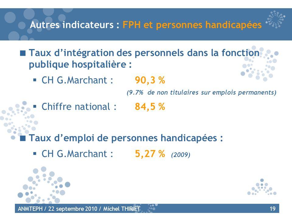 Autres indicateurs : FPH et personnes handicapées