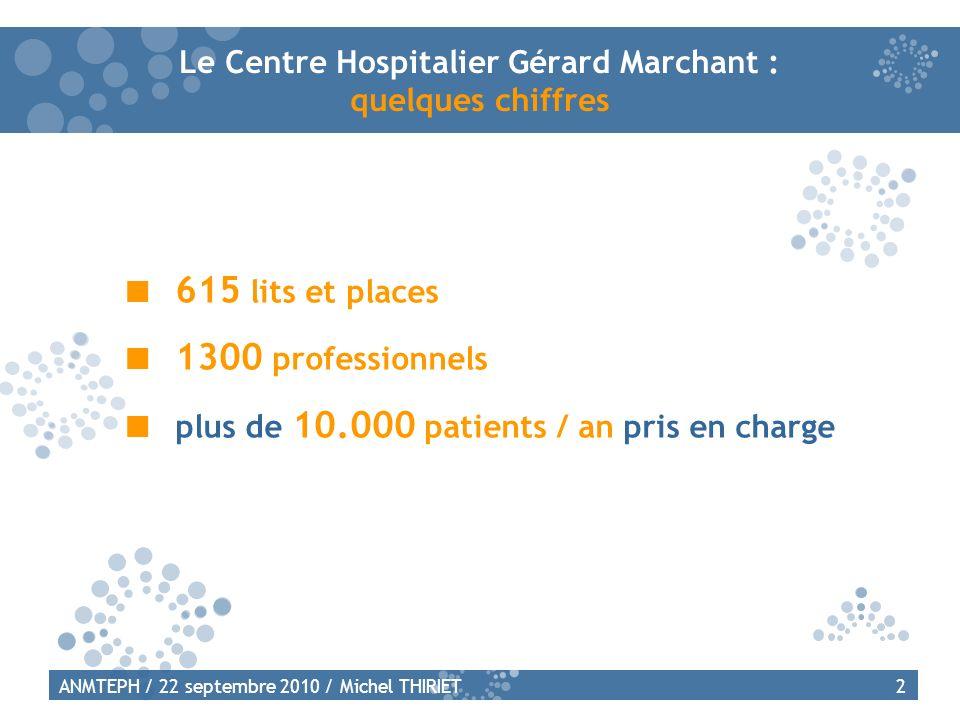 Le Centre Hospitalier Gérard Marchant : quelques chiffres