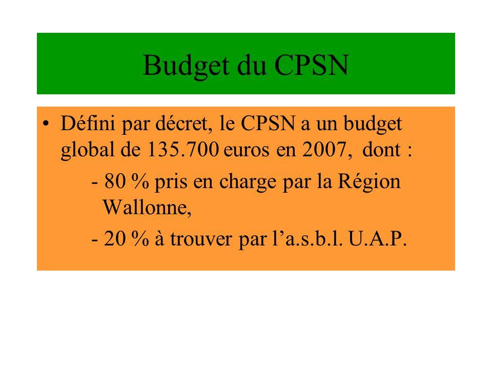 Budget du CPSN Défini par décret, le CPSN a un budget global de 135.700 euros en 2007, dont : - 80 % pris en charge par la Région Wallonne,