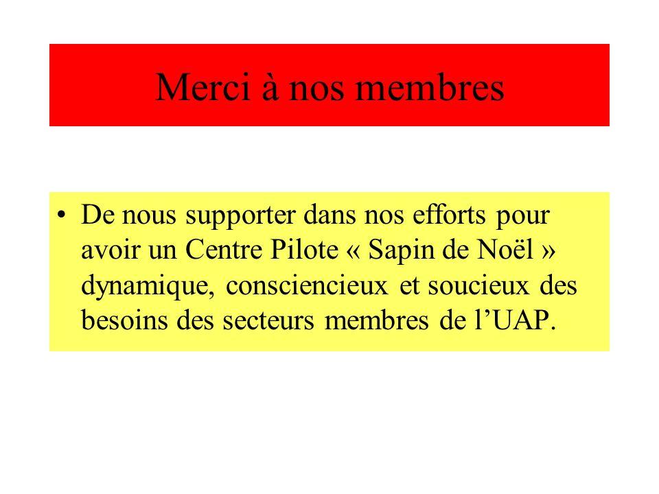 Merci à nos membres