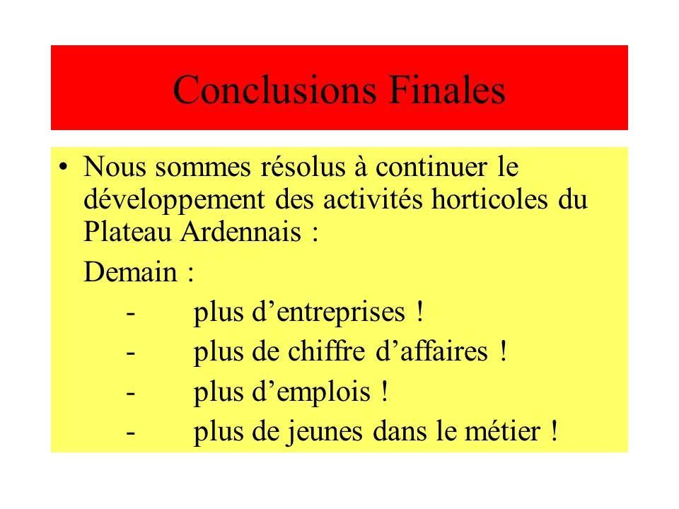 Conclusions Finales Nous sommes résolus à continuer le développement des activités horticoles du Plateau Ardennais :