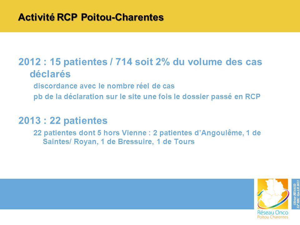 Activité RCP Poitou-Charentes