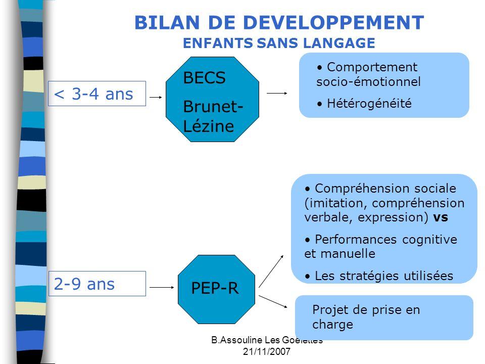 BILAN DE DEVELOPPEMENT