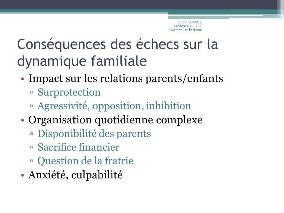Conséquences des échecs sur la dynamique familiale
