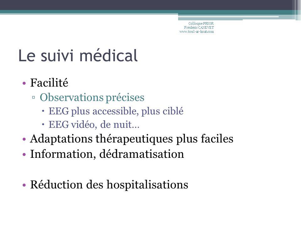 Le suivi médical Facilité Adaptations thérapeutiques plus faciles