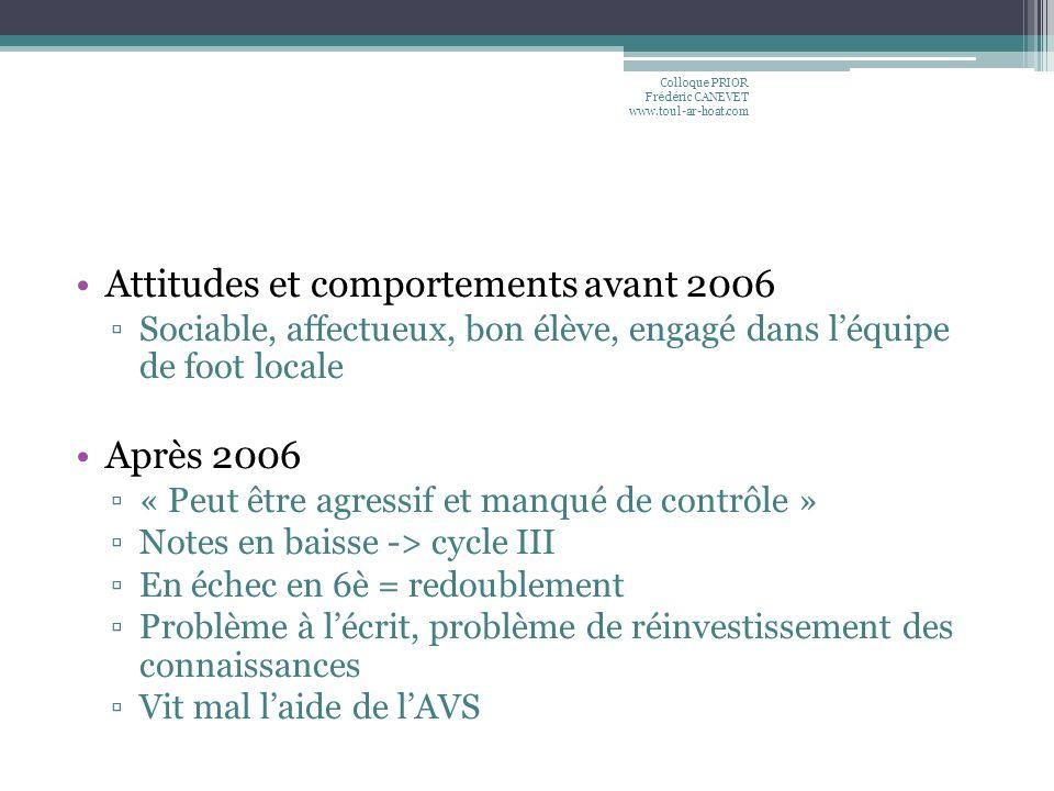 Attitudes et comportements avant 2006
