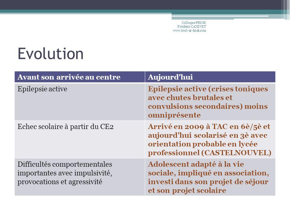 Evolution Avant son arrivée au centre Aujourd hui Epilepsie active