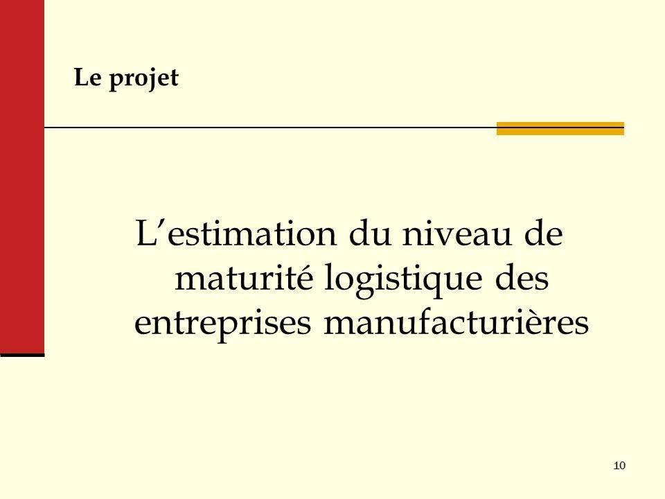 Le projet L'estimation du niveau de maturité logistique des entreprises manufacturières