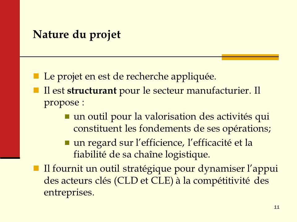 Nature du projet Le projet en est de recherche appliquée.