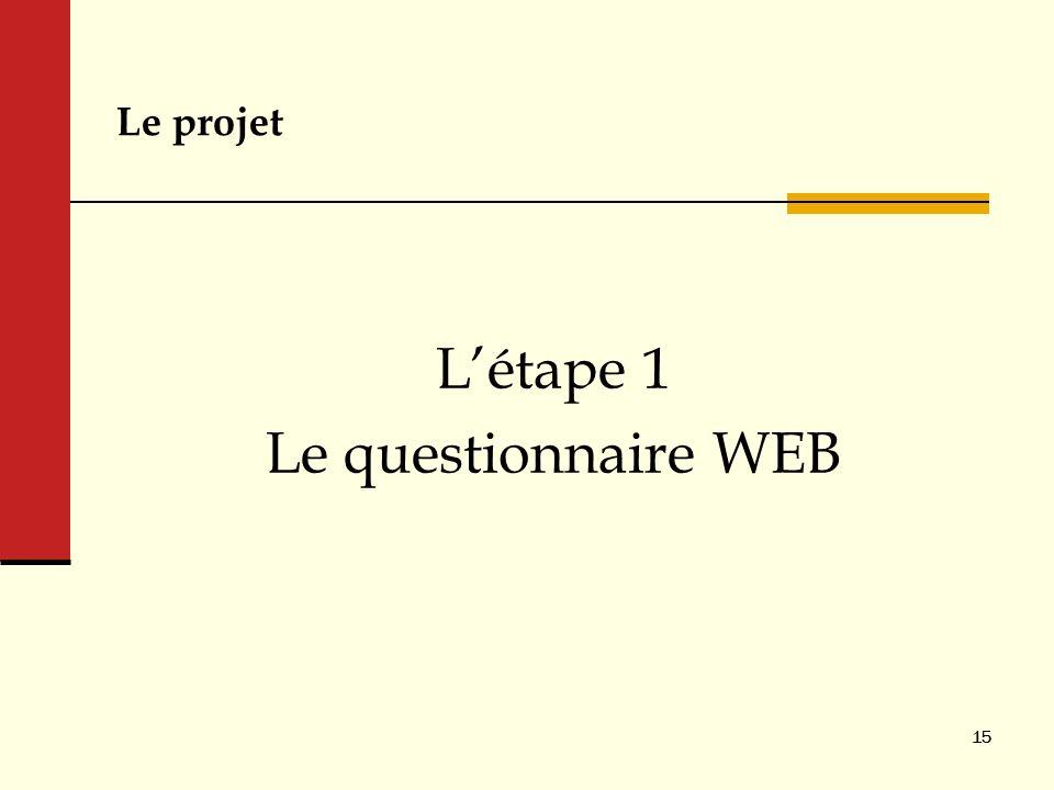 L'étape 1 Le questionnaire WEB