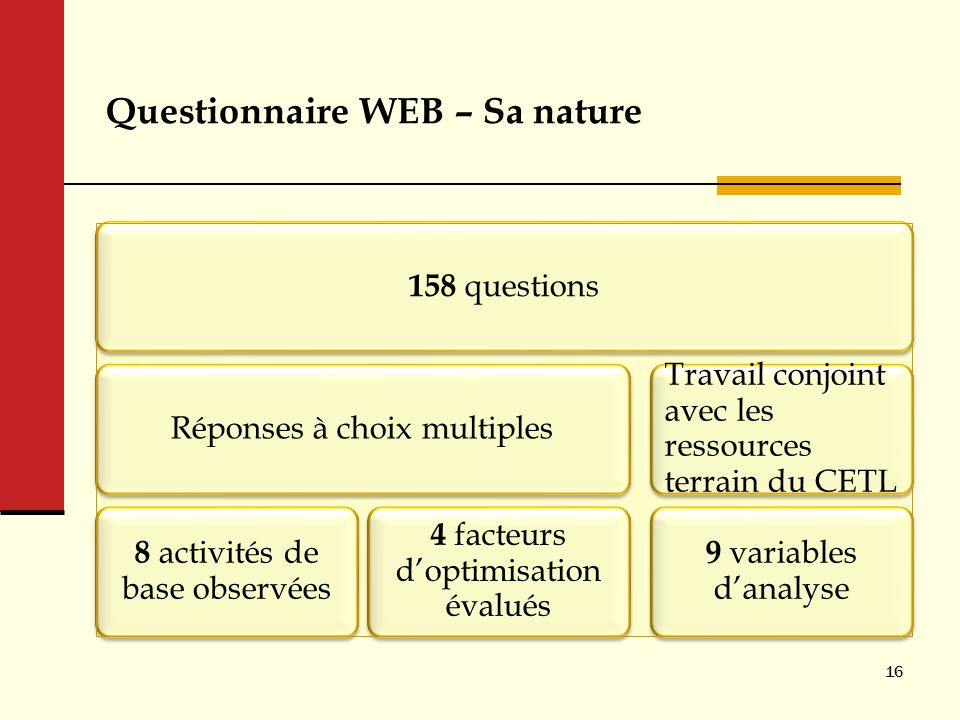 Questionnaire WEB – Sa nature