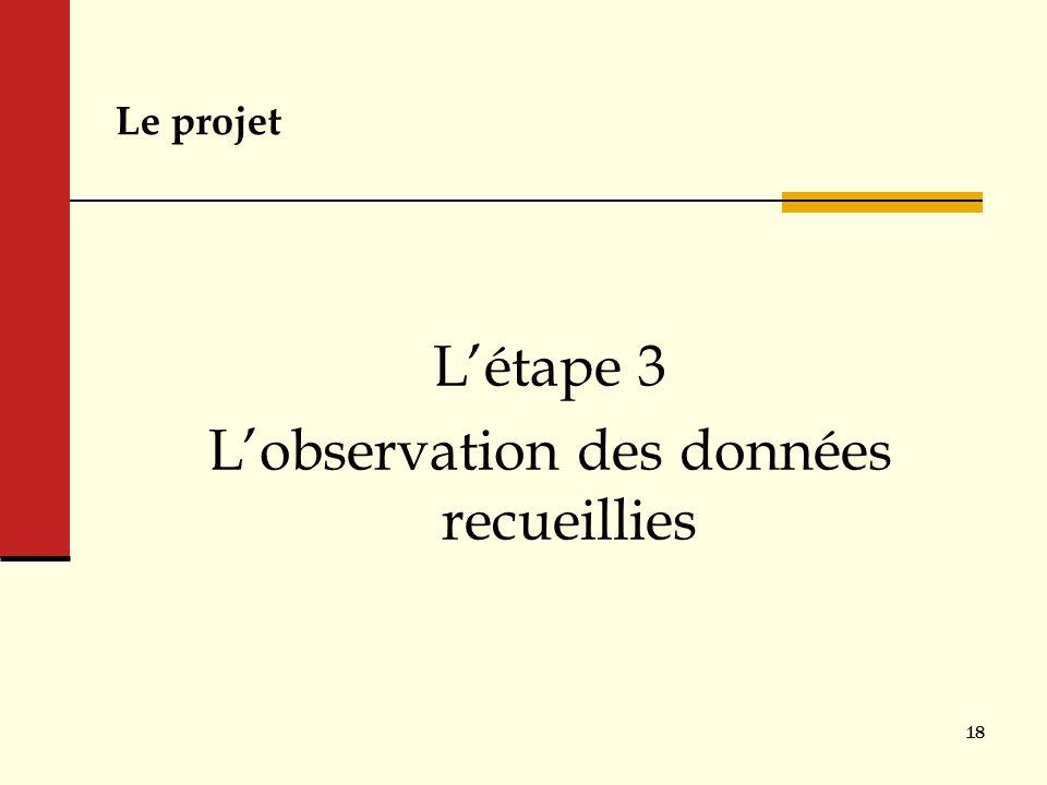 L'étape 3 L'observation des données recueillies