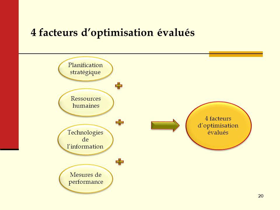 4 facteurs d'optimisation évalués