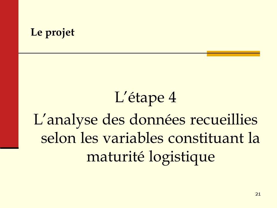 Le projet L'étape 4 L'analyse des données recueillies selon les variables constituant la maturité logistique
