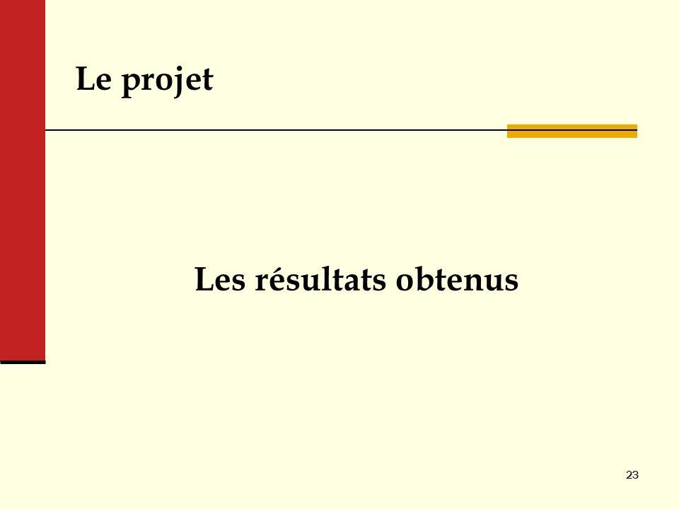 Le projet Les résultats obtenus